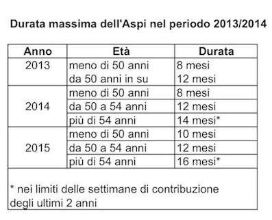 Aspi 2013e2015